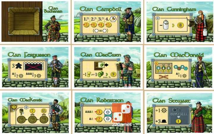 Кланы Каледонии (Clans of Caledonia)