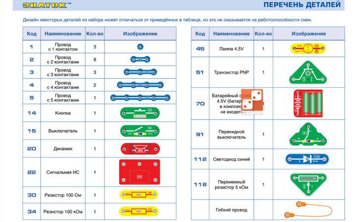 Электронный конструктор Знаток 118 Схем